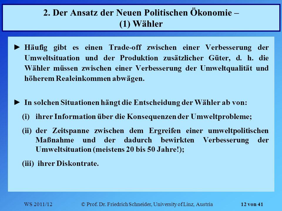 WS 2011/12© Prof. Dr. Friedrich Schneider, University of Linz, Austria 12 von 41 2. Der Ansatz der Neuen Politischen Ökonomie – (1) Wähler Häufig gibt