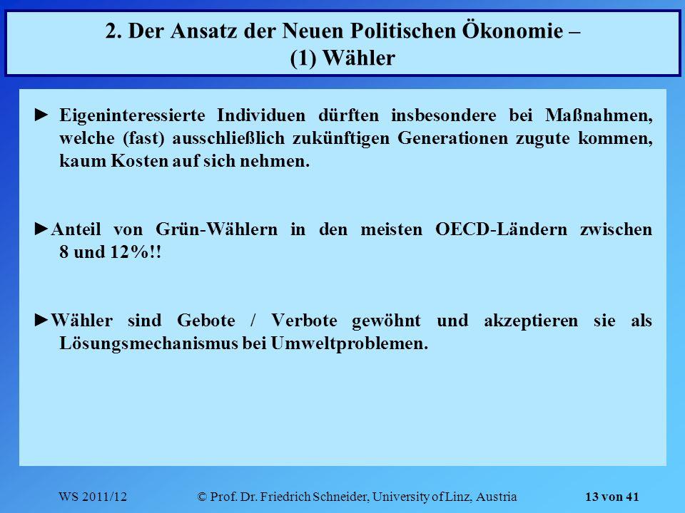 WS 2011/12© Prof. Dr. Friedrich Schneider, University of Linz, Austria 13 von 41 2. Der Ansatz der Neuen Politischen Ökonomie – (1) Wähler Eigenintere