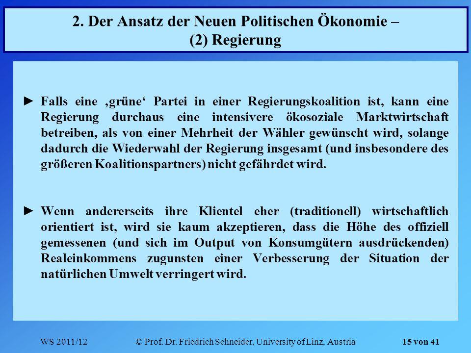 WS 2011/12© Prof. Dr. Friedrich Schneider, University of Linz, Austria 15 von 41 2. Der Ansatz der Neuen Politischen Ökonomie – (2) Regierung Falls ei