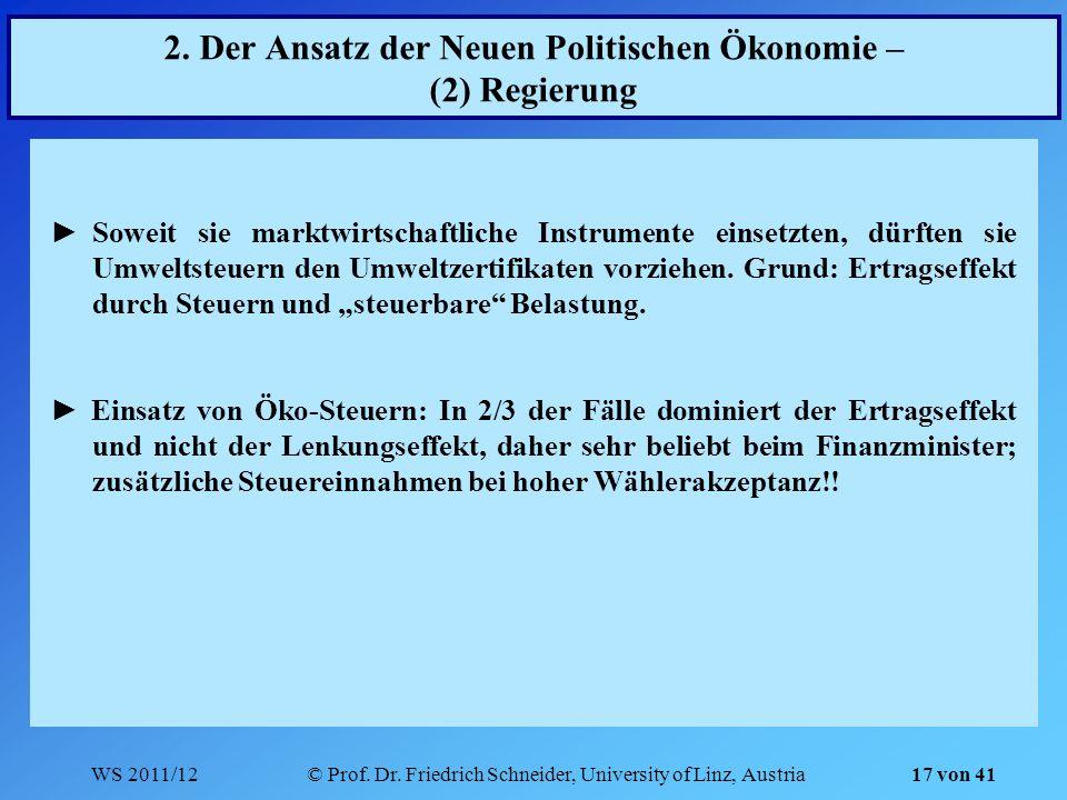 WS 2011/12© Prof. Dr. Friedrich Schneider, University of Linz, Austria 17 von 41 2. Der Ansatz der Neuen Politischen Ökonomie – (2) Regierung Soweit s
