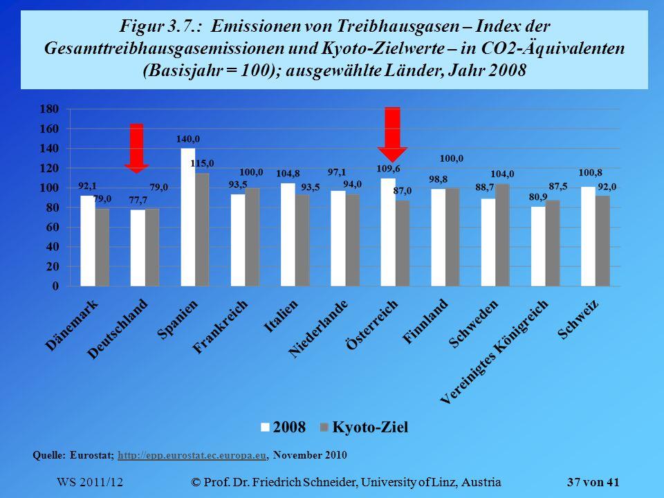 WS 2011/12© Prof. Dr. Friedrich Schneider, University of Linz, Austria 37 von 41 Quelle: Eurostat; http://epp.eurostat.ec.europa.eu, November 2010http