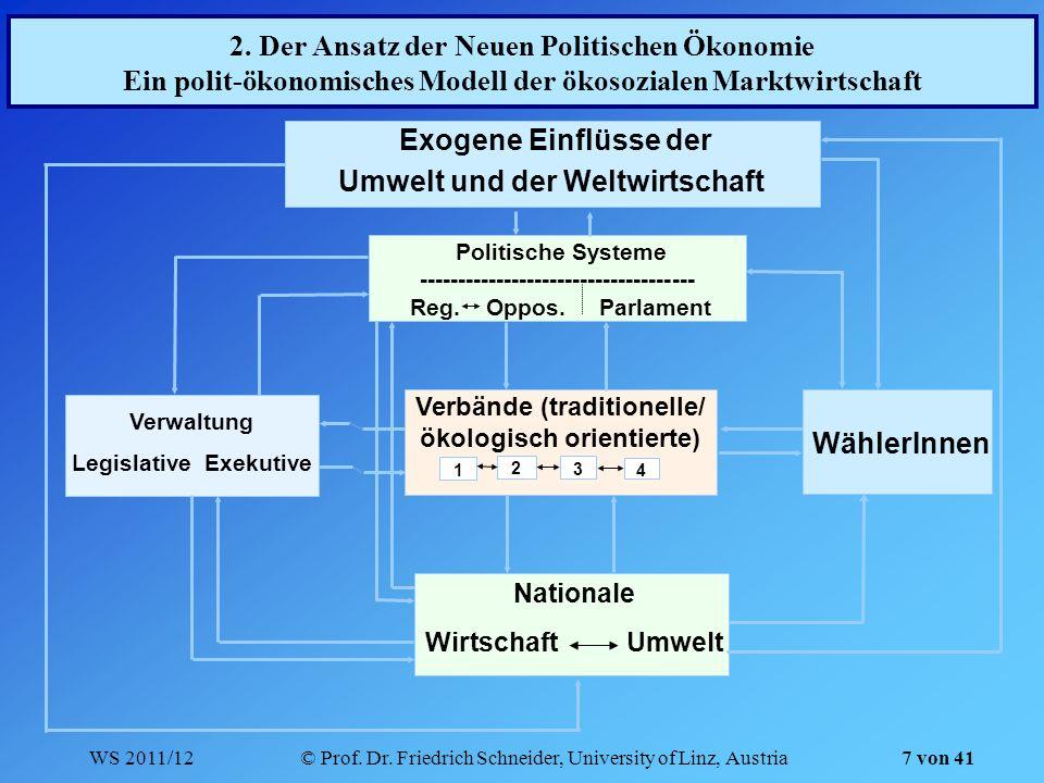 WS 2011/12© Prof. Dr. Friedrich Schneider, University of Linz, Austria 7 von 41 2. Der Ansatz der Neuen Politischen Ökonomie Ein polit-ökonomisches Mo
