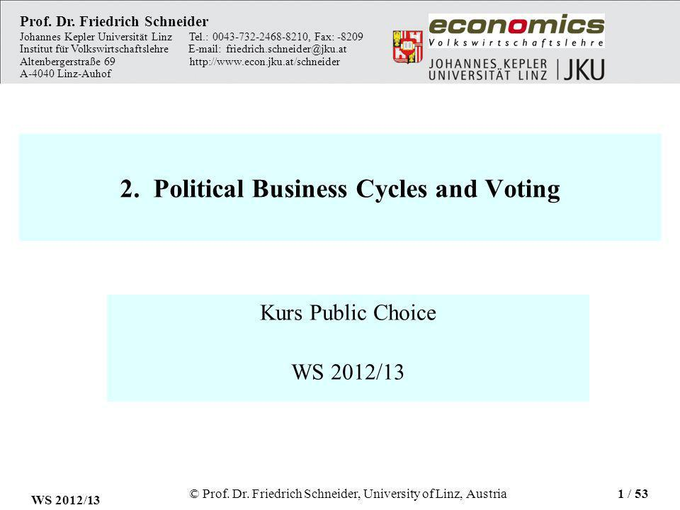 Political Business Cycles and Voting INHALT 1.Einleitung 2.