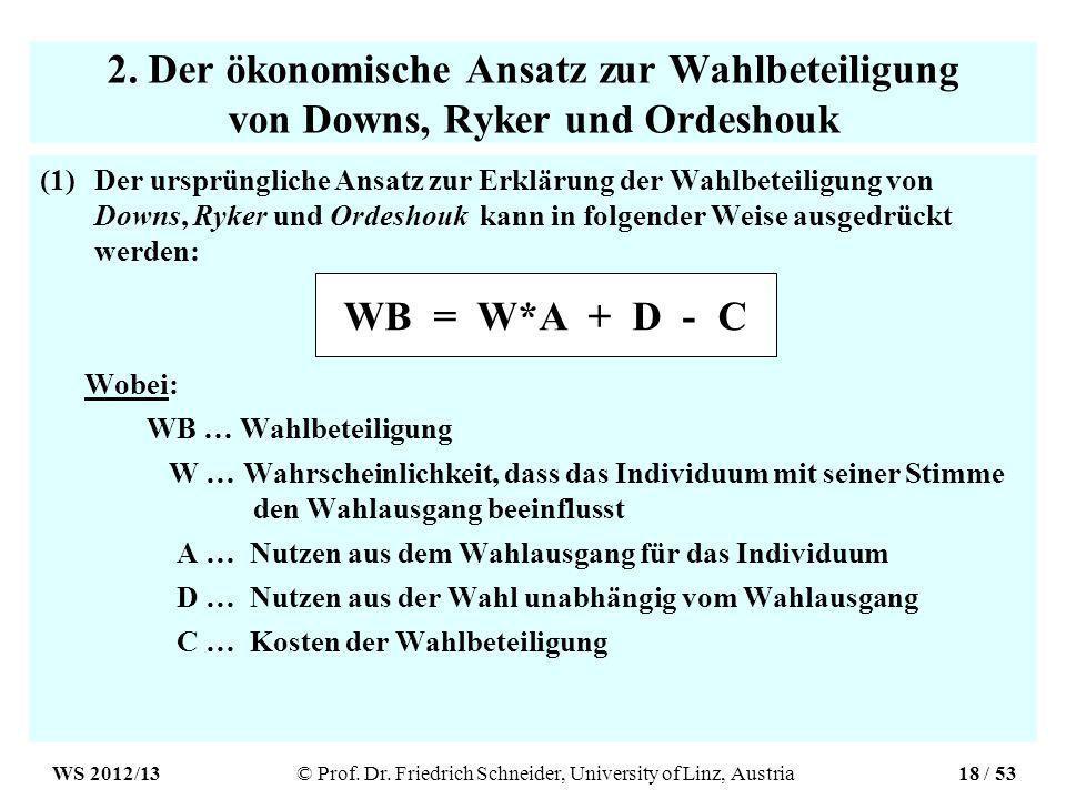 2. Der ökonomische Ansatz zur Wahlbeteiligung von Downs, Ryker und Ordeshouk (1)Der ursprüngliche Ansatz zur Erklärung der Wahlbeteiligung von Downs,