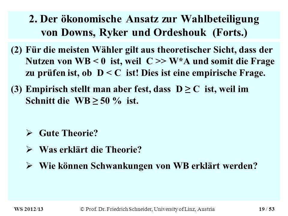 2. Der ökonomische Ansatz zur Wahlbeteiligung von Downs, Ryker und Ordeshouk (Forts.) (2)Für die meisten Wähler gilt aus theoretischer Sicht, dass der