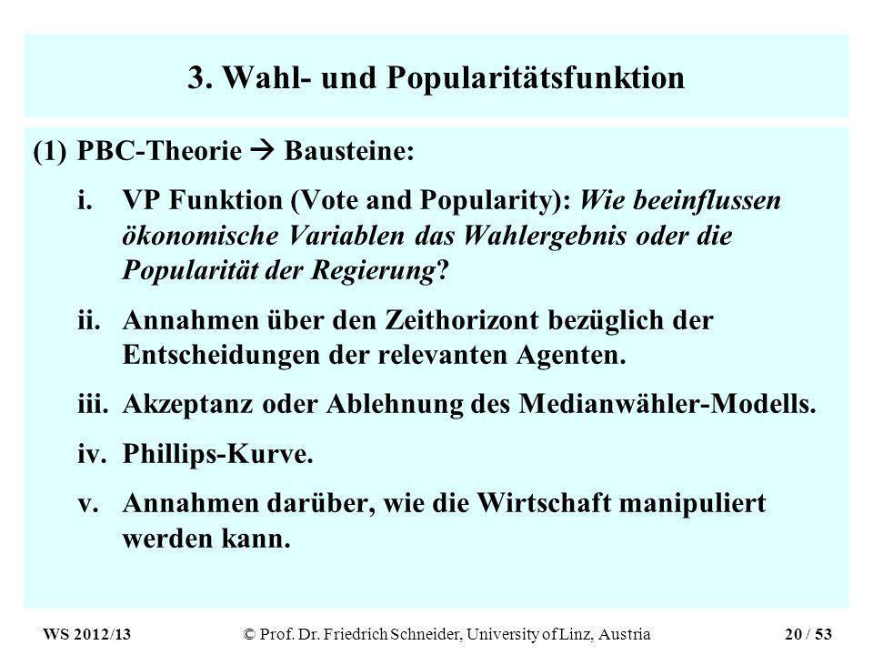 3. Wahl- und Popularitätsfunktion (1)PBC-Theorie Bausteine: i.VP Funktion (Vote and Popularity): Wie beeinflussen ökonomische Variablen das Wahlergebn