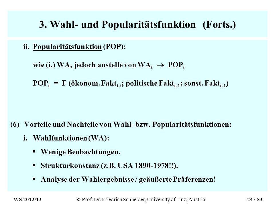 3. Wahl- und Popularitätsfunktion (Forts.) ii.Popularitätsfunktion (POP): wie (i.) WA, jedoch anstelle von WA t POP t POP t = F (ökonom. Fakt t-i ; po