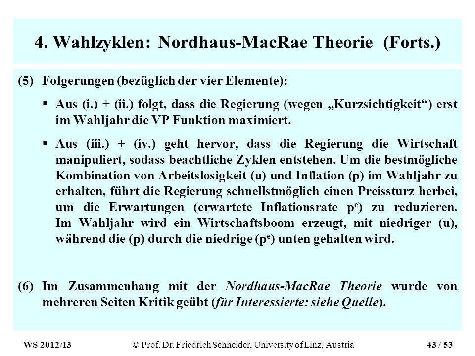 4. Wahlzyklen: Nordhaus-MacRae Theorie (Forts.) (5)Folgerungen (bezüglich der vier Elemente): Aus (i.) + (ii.) folgt, dass die Regierung (wegen Kurzsi