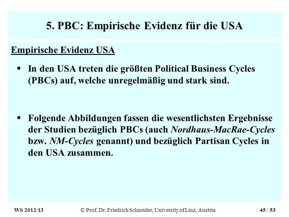 5. PBC: Empirische Evidenz für die USA Empirische Evidenz USA In den USA treten die größten Political Business Cycles (PBCs) auf, welche unregelmäßig