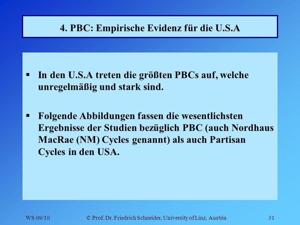 WS 09/10© Prof. Dr. Friedrich Schneider, University of Linz, Austria31 4.