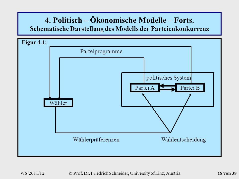 WS 2011/12© Prof. Dr. Friedrich Schneider, University of Linz, Austria18 von 39 4.