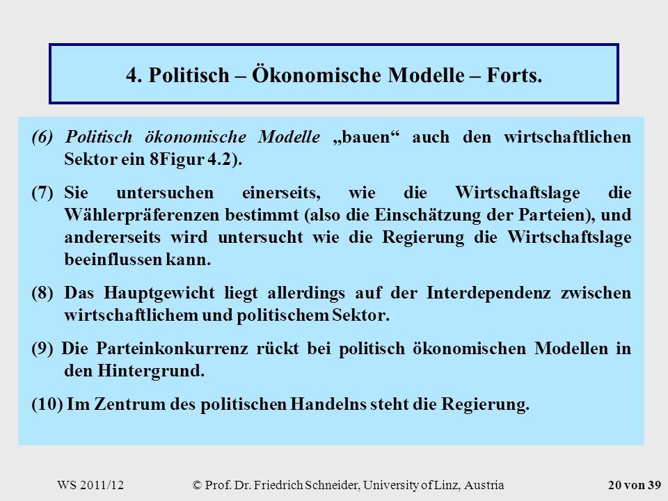WS 2011/12© Prof. Dr. Friedrich Schneider, University of Linz, Austria20 von 39 4.