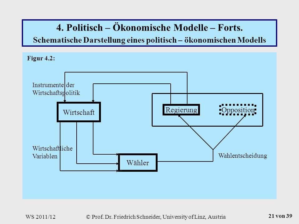 WS 2011/12© Prof. Dr. Friedrich Schneider, University of Linz, Austria 21 von 39 4.