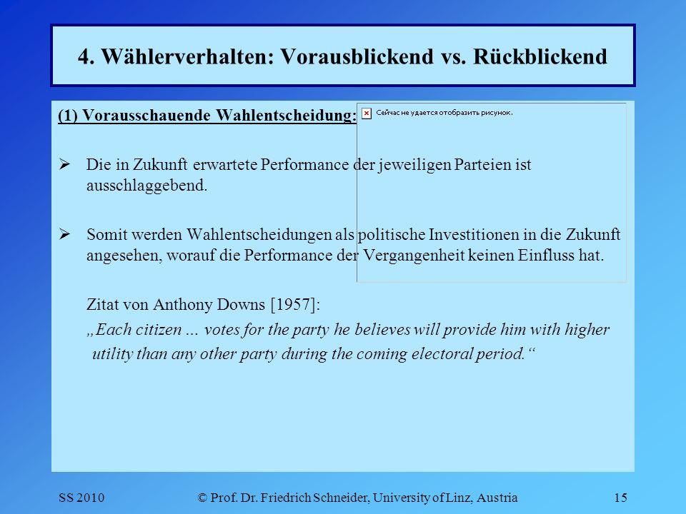 SS 2010© Prof. Dr. Friedrich Schneider, University of Linz, Austria15 4.