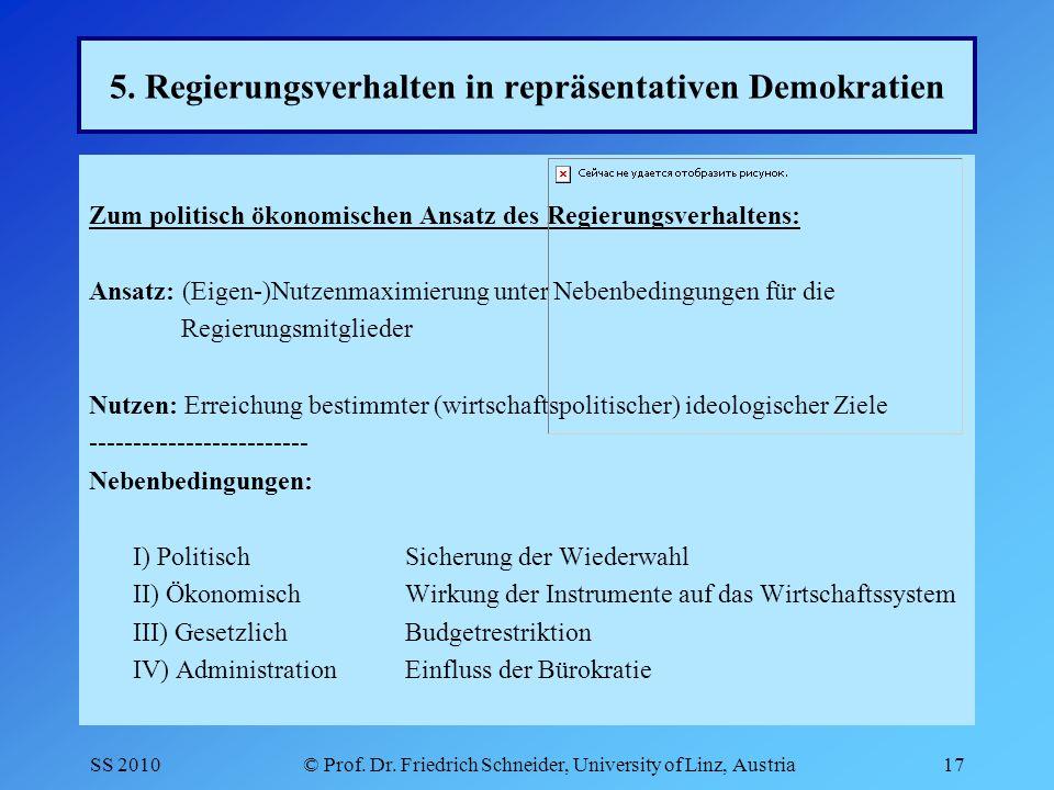 SS 2010© Prof. Dr. Friedrich Schneider, University of Linz, Austria17 5.
