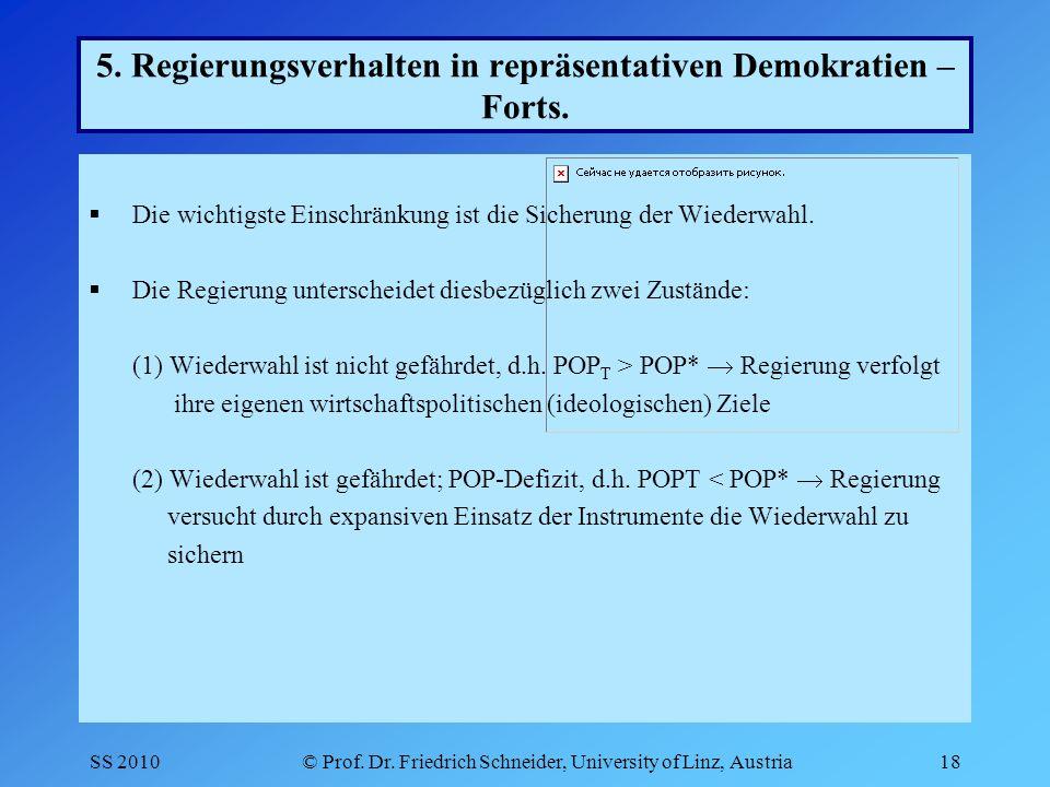 SS 2010© Prof. Dr. Friedrich Schneider, University of Linz, Austria18 5.