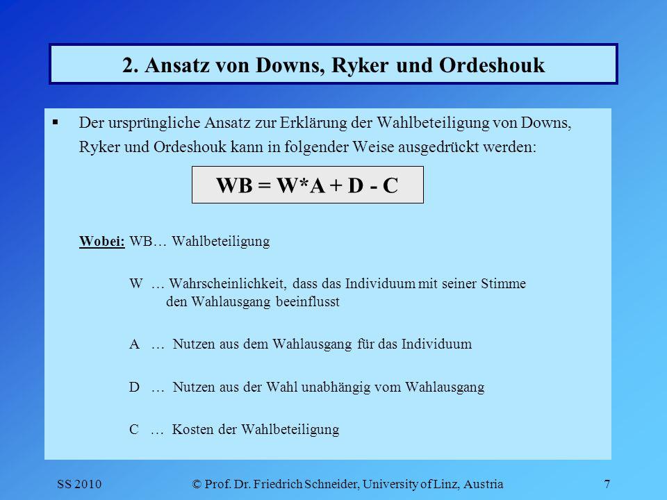 SS 2010© Prof.Dr. Friedrich Schneider, University of Linz, Austria38 5.