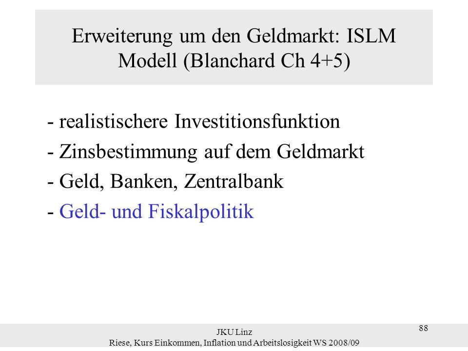 JKU Linz Riese, Kurs Einkommen, Inflation und Arbeitslosigkeit WS 2008/09 89 Geld- und Fiskalpolitik Das IS-LM Modell Die IS-Kurve hat einen fallenden Verlauf; die LM-Kurve einen steigenden Verlauf.