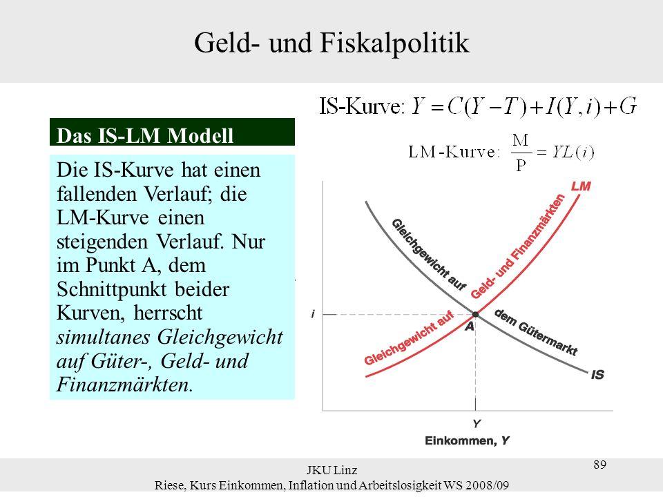 JKU Linz Riese, Kurs Einkommen, Inflation und Arbeitslosigkeit WS 2008/09 90 Geld- und Fiskalpolitik