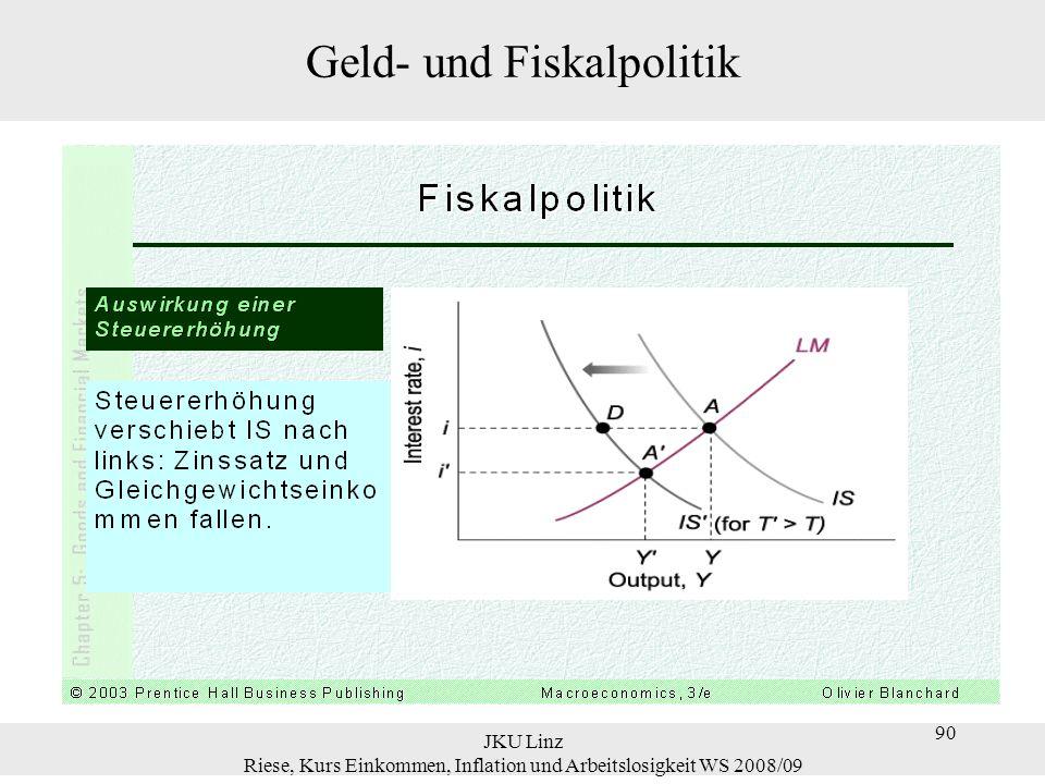 JKU Linz Riese, Kurs Einkommen, Inflation und Arbeitslosigkeit WS 2008/09 91 IS 0 IS 1 LM Y0*Y0*Y1*Y1* Verdrängungseffekt (crowding out) i Y Geld- und Fiskalpolitik Im Rahmen von Fiskalpolitik kommt es zu einem Crowding Out bzw.