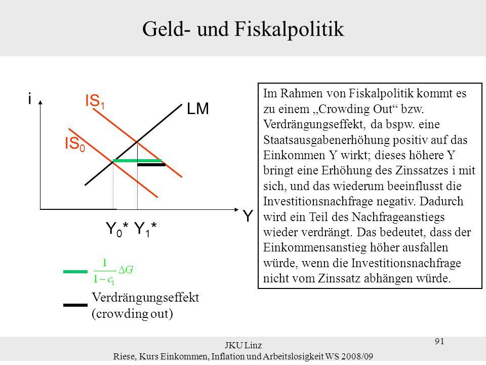 JKU Linz Riese, Kurs Einkommen, Inflation und Arbeitslosigkeit WS 2008/09 92 LM IS 0 IS 1 i Y Geld- und Fiskalpolitik Je steiler die IS-Kurve ist, d.