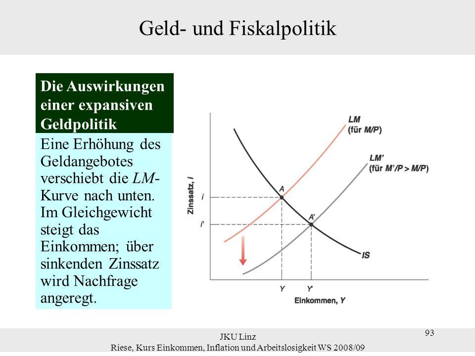 JKU Linz Riese, Kurs Einkommen, Inflation und Arbeitslosigkeit WS 2008/09 94 Tabelle 5.1 Die Wirkung von Fiskal- und Geldpolitik.