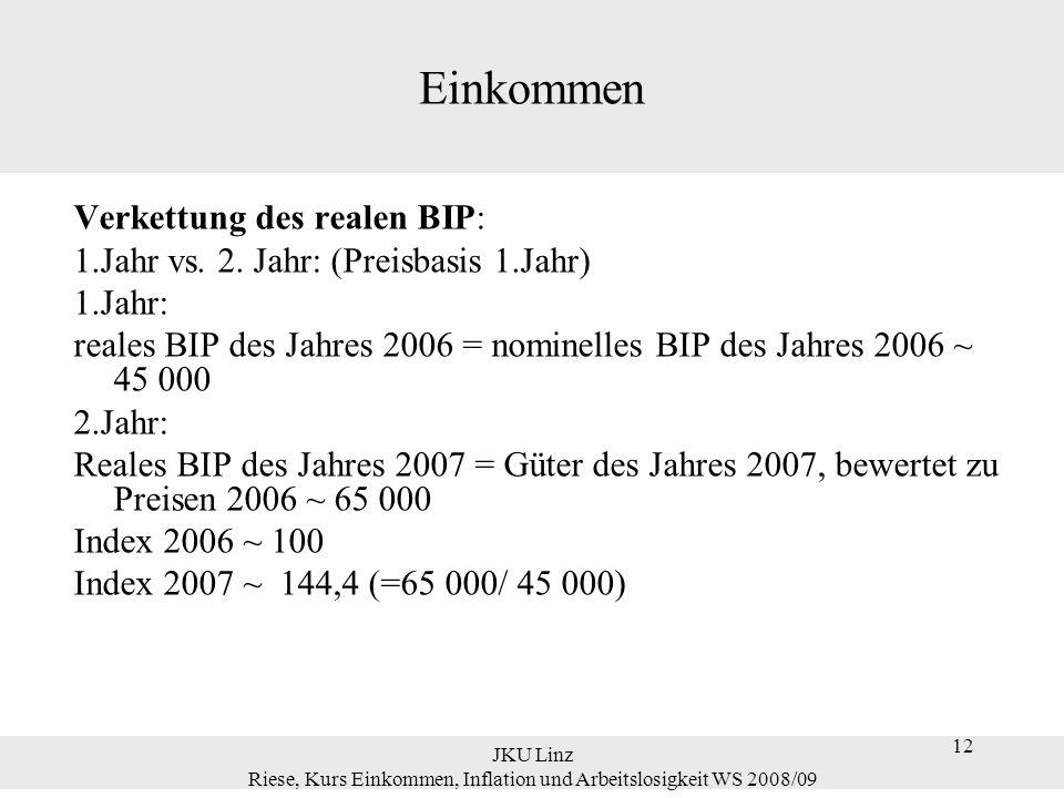 12 JKU Linz Riese, Kurs Einkommen, Inflation und Arbeitslosigkeit WS 2008/09 12 Verkettung des realen BIP: 1.Jahr vs. 2. Jahr: (Preisbasis 1.Jahr) 1.J