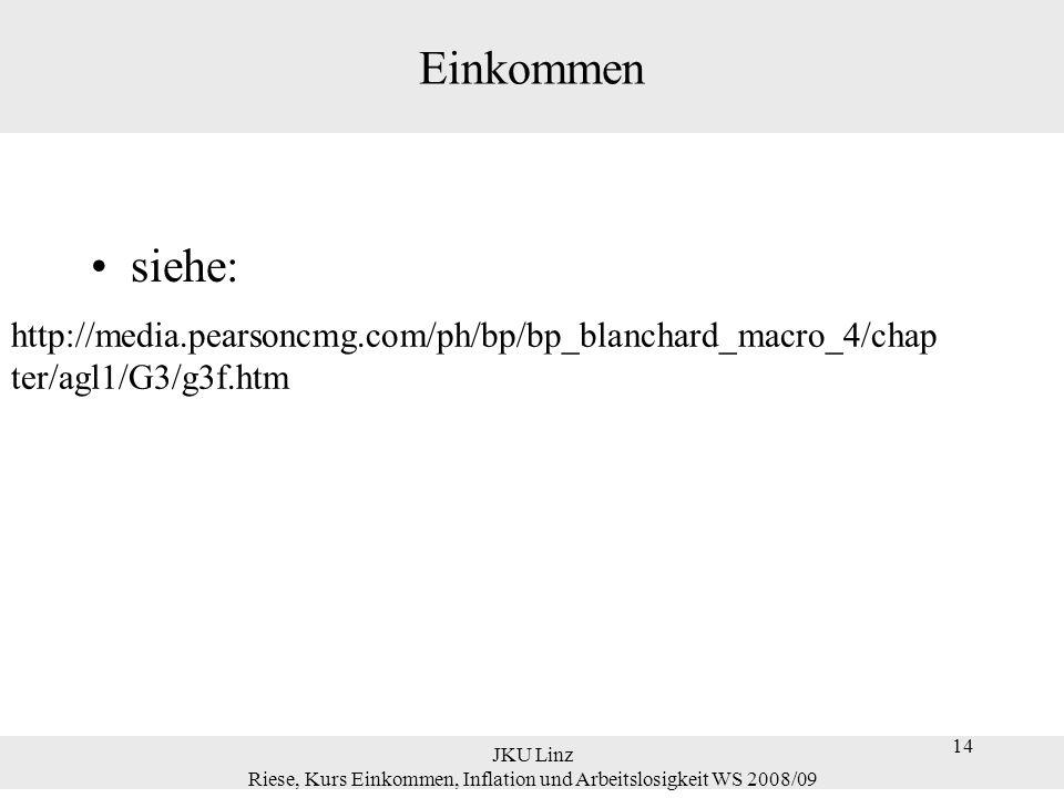 14 JKU Linz Riese, Kurs Einkommen, Inflation und Arbeitslosigkeit WS 2008/09 14 Einkommen siehe: http://media.pearsoncmg.com/ph/bp/bp_blanchard_macro_
