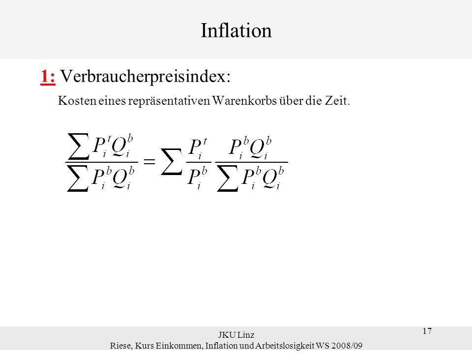 17 JKU Linz Riese, Kurs Einkommen, Inflation und Arbeitslosigkeit WS 2008/09 17 Inflation 1: Verbraucherpreisindex: Kosten eines repräsentativen Waren