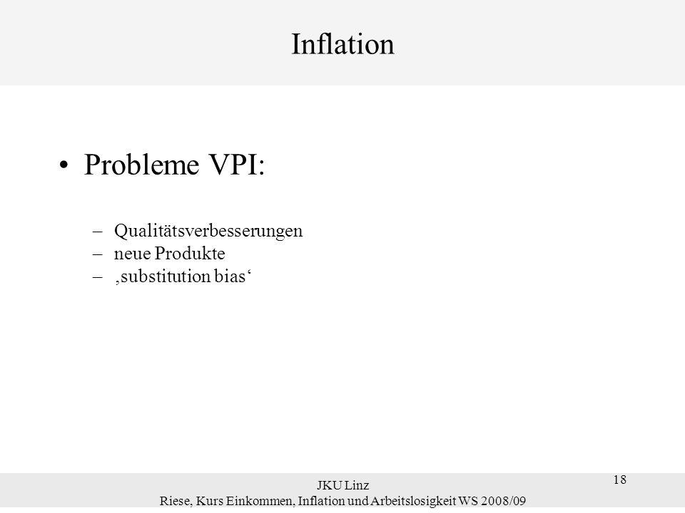18 JKU Linz Riese, Kurs Einkommen, Inflation und Arbeitslosigkeit WS 2008/09 18 Inflation Probleme VPI: –Qualitätsverbesserungen –neue Produkte –subst
