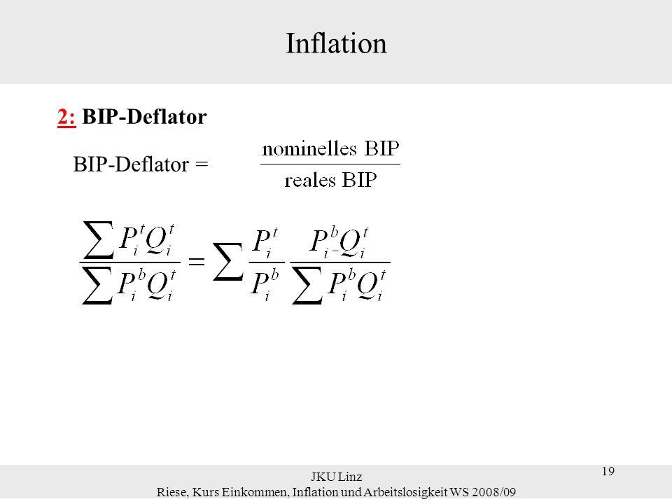 19 JKU Linz Riese, Kurs Einkommen, Inflation und Arbeitslosigkeit WS 2008/09 19 Inflation 2: BIP-Deflator BIP-Deflator =