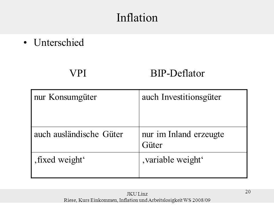 20 JKU Linz Riese, Kurs Einkommen, Inflation und Arbeitslosigkeit WS 2008/09 20 Inflation Unterschied VPI BIP-Deflator nur Konsumgüterauch Investition