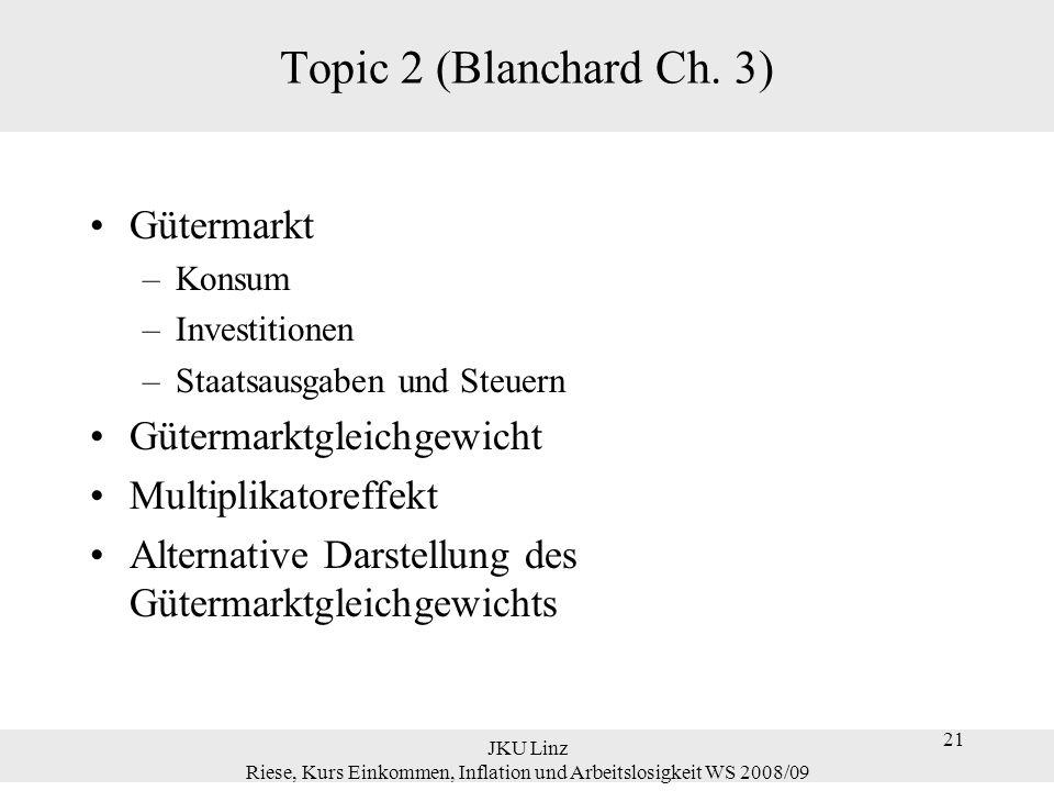 21 JKU Linz Riese, Kurs Einkommen, Inflation und Arbeitslosigkeit WS 2008/09 21 Topic 2 (Blanchard Ch. 3) Gütermarkt –Konsum –Investitionen –Staatsaus