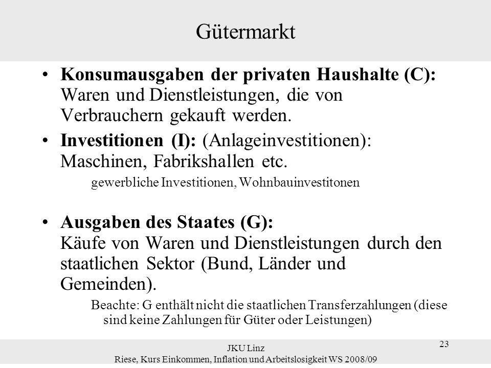 23 JKU Linz Riese, Kurs Einkommen, Inflation und Arbeitslosigkeit WS 2008/09 23 Gütermarkt Konsumausgaben der privaten Haushalte (C): Waren und Dienst