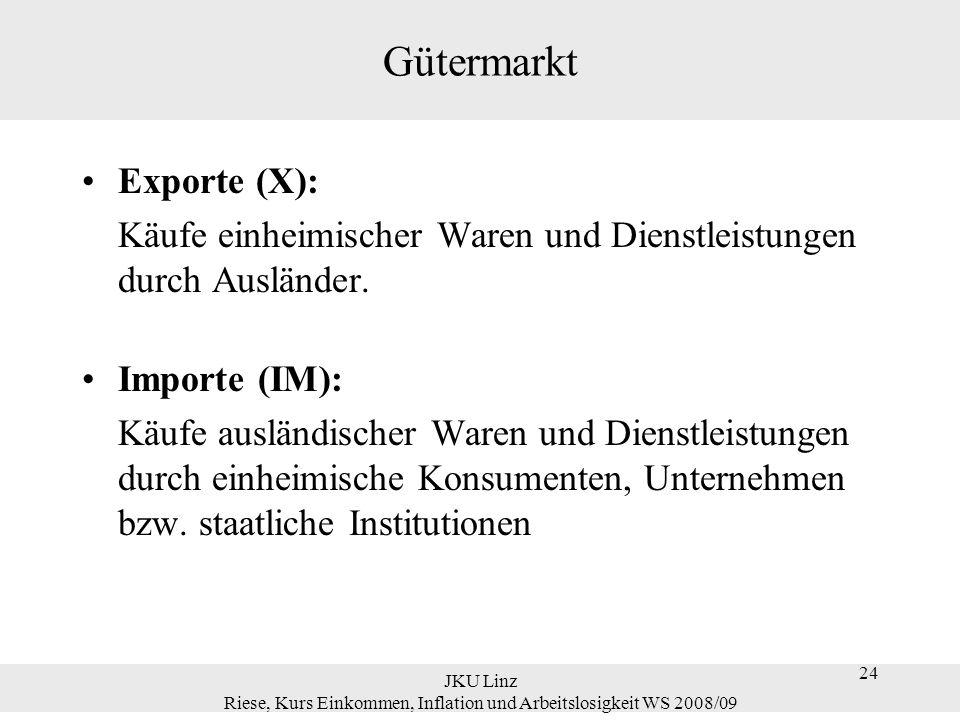 24 JKU Linz Riese, Kurs Einkommen, Inflation und Arbeitslosigkeit WS 2008/09 24 Gütermarkt Exporte (X): Käufe einheimischer Waren und Dienstleistungen