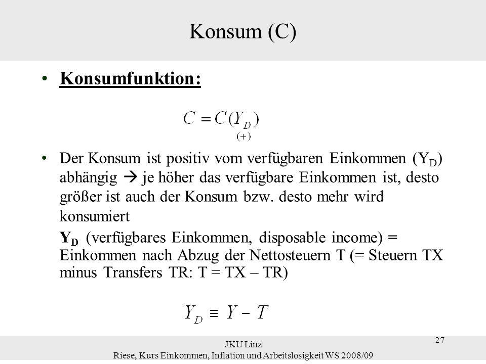 27 JKU Linz Riese, Kurs Einkommen, Inflation und Arbeitslosigkeit WS 2008/09 27 Konsum (C) Konsumfunktion: Der Konsum ist positiv vom verfügbaren Eink