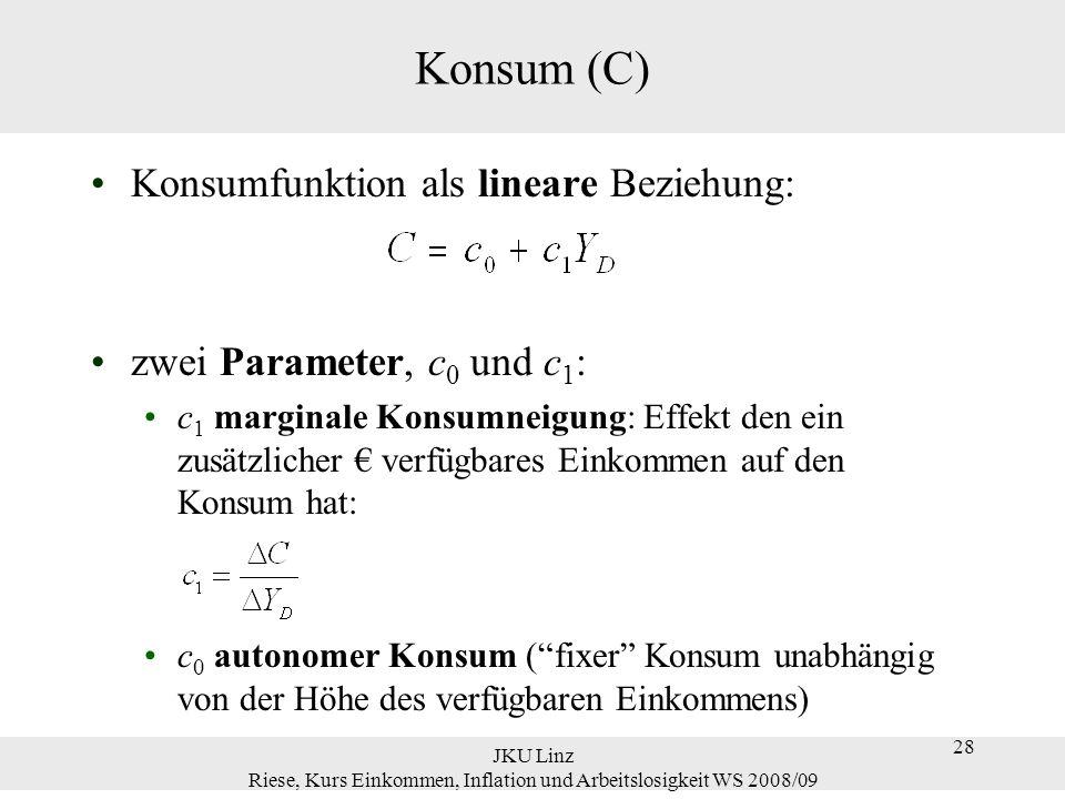 28 JKU Linz Riese, Kurs Einkommen, Inflation und Arbeitslosigkeit WS 2008/09 28 Konsum (C) Konsumfunktion als lineare Beziehung: zwei Parameter, c 0 u