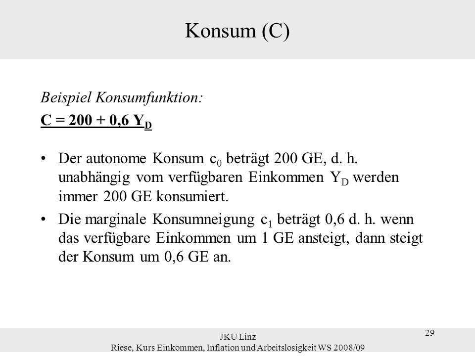 29 JKU Linz Riese, Kurs Einkommen, Inflation und Arbeitslosigkeit WS 2008/09 29 Konsum (C) Beispiel Konsumfunktion: C = 200 + 0,6 Y D Der autonome Kon