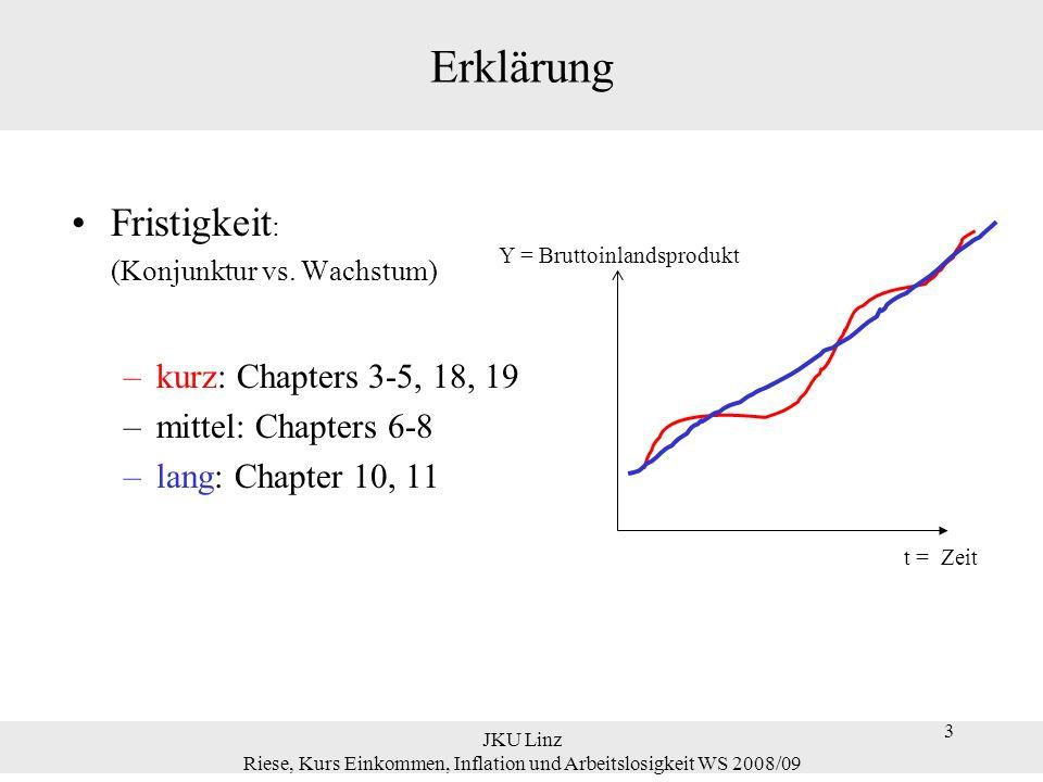 3 JKU Linz Riese, Kurs Einkommen, Inflation und Arbeitslosigkeit WS 2008/09 3 Erklärung Fristigkeit : (Konjunktur vs. Wachstum) –kurz: Chapters 3-5, 1