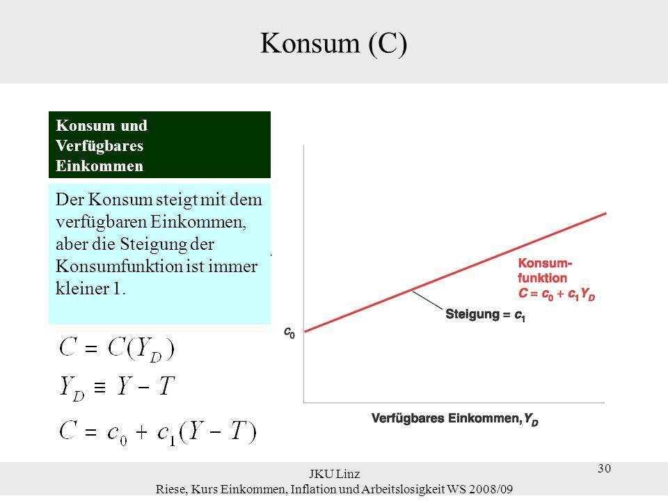 30 JKU Linz Riese, Kurs Einkommen, Inflation und Arbeitslosigkeit WS 2008/09 30 Konsum (C) Konsum und Verfügbares Einkommen Der Konsum steigt mit dem