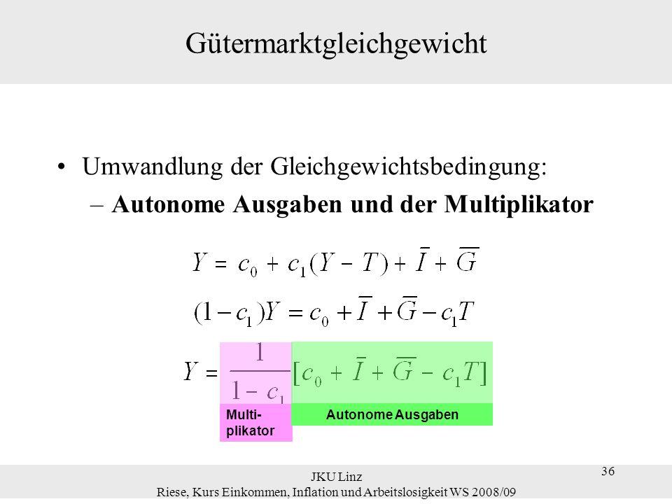 36 JKU Linz Riese, Kurs Einkommen, Inflation und Arbeitslosigkeit WS 2008/09 36 Gütermarktgleichgewicht Umwandlung der Gleichgewichtsbedingung: –Auton
