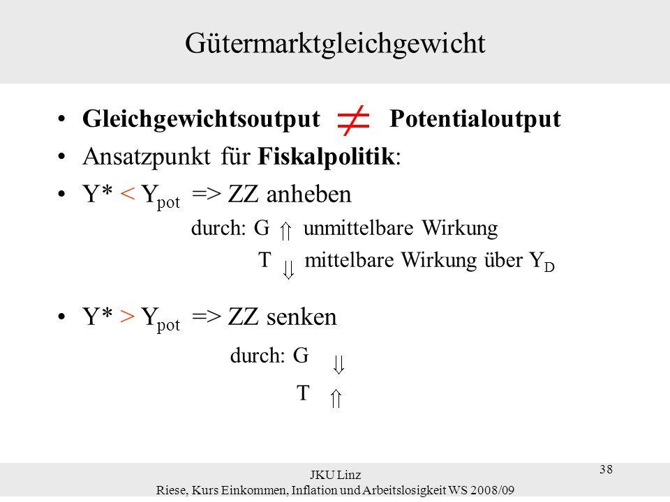 38 JKU Linz Riese, Kurs Einkommen, Inflation und Arbeitslosigkeit WS 2008/09 38 Gütermarktgleichgewicht Gleichgewichtsoutput Potentialoutput Ansatzpun