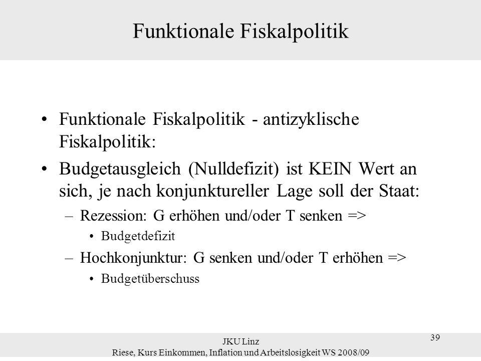 39 JKU Linz Riese, Kurs Einkommen, Inflation und Arbeitslosigkeit WS 2008/09 39 Funktionale Fiskalpolitik Funktionale Fiskalpolitik - antizyklische Fi