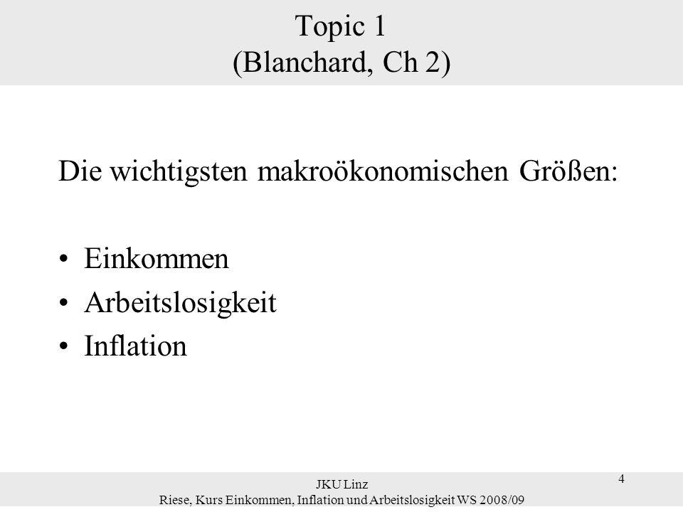 4 JKU Linz Riese, Kurs Einkommen, Inflation und Arbeitslosigkeit WS 2008/09 4 Topic 1 (Blanchard, Ch 2) Die wichtigsten makroökonomischen Größen: Eink