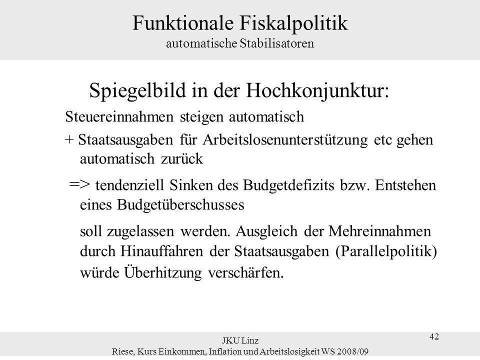 42 JKU Linz Riese, Kurs Einkommen, Inflation und Arbeitslosigkeit WS 2008/09 42 Funktionale Fiskalpolitik automatische Stabilisatoren Spiegelbild in d