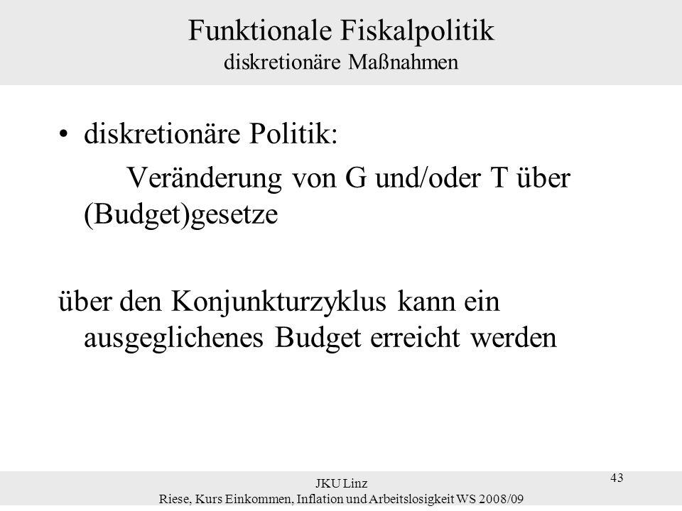 43 JKU Linz Riese, Kurs Einkommen, Inflation und Arbeitslosigkeit WS 2008/09 43 Funktionale Fiskalpolitik diskretionäre Maßnahmen diskretionäre Politi