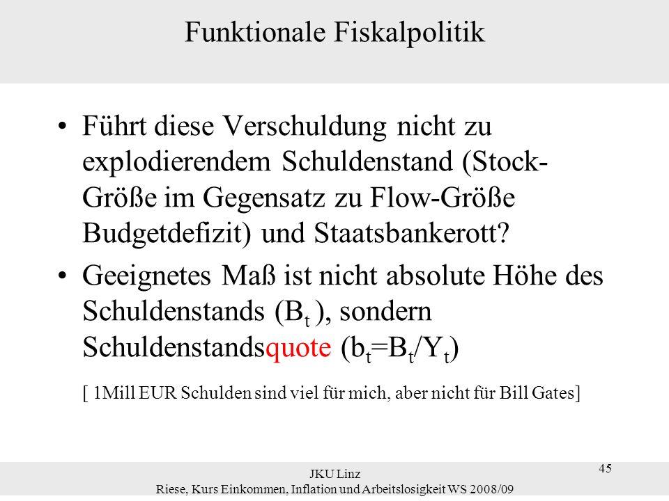 45 JKU Linz Riese, Kurs Einkommen, Inflation und Arbeitslosigkeit WS 2008/09 45 Funktionale Fiskalpolitik Führt diese Verschuldung nicht zu explodiere