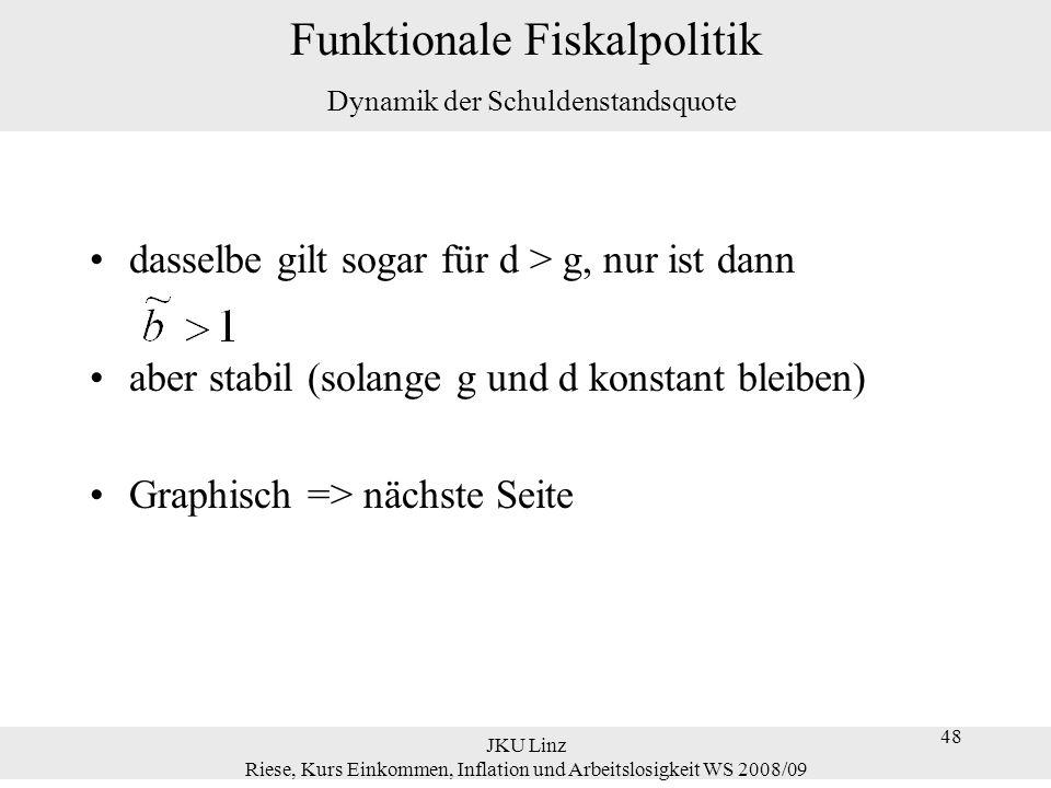 48 JKU Linz Riese, Kurs Einkommen, Inflation und Arbeitslosigkeit WS 2008/09 48 Funktionale Fiskalpolitik Dynamik der Schuldenstandsquote dasselbe gil