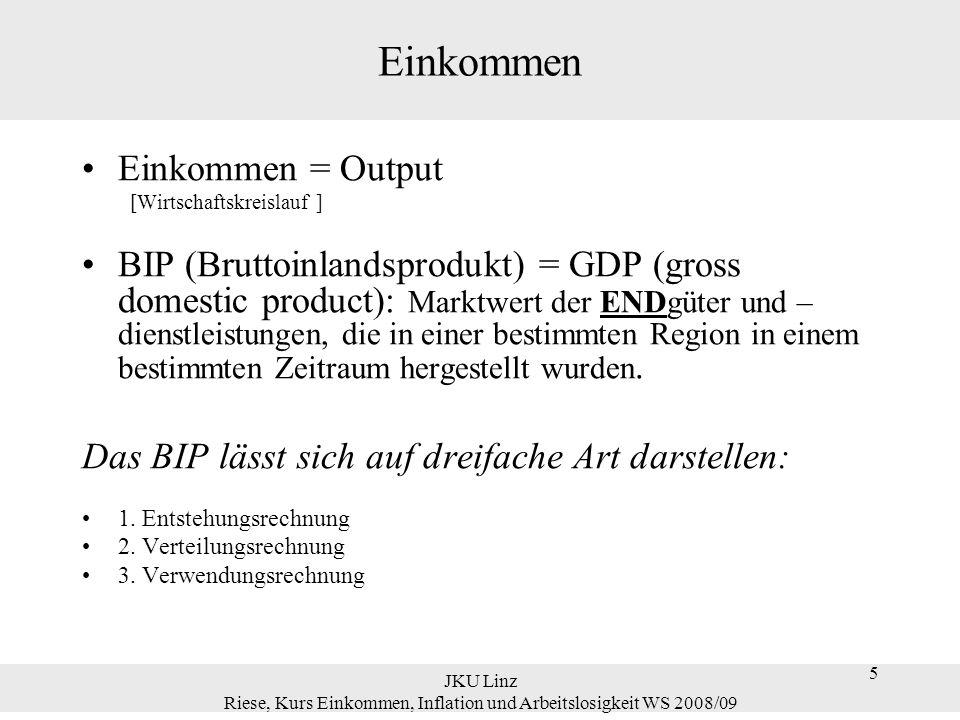 5 JKU Linz Riese, Kurs Einkommen, Inflation und Arbeitslosigkeit WS 2008/09 5 Einkommen Einkommen = Output [Wirtschaftskreislauf ] BIP (Bruttoinlandsp