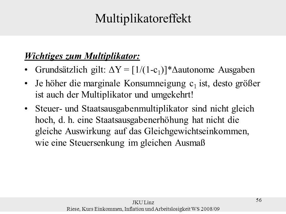 56 JKU Linz Riese, Kurs Einkommen, Inflation und Arbeitslosigkeit WS 2008/09 56 Multiplikatoreffekt Wichtiges zum Multiplikator: Grundsätzlich gilt: Δ